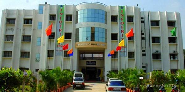 Alluri Institute of Management Science - [AIMS]