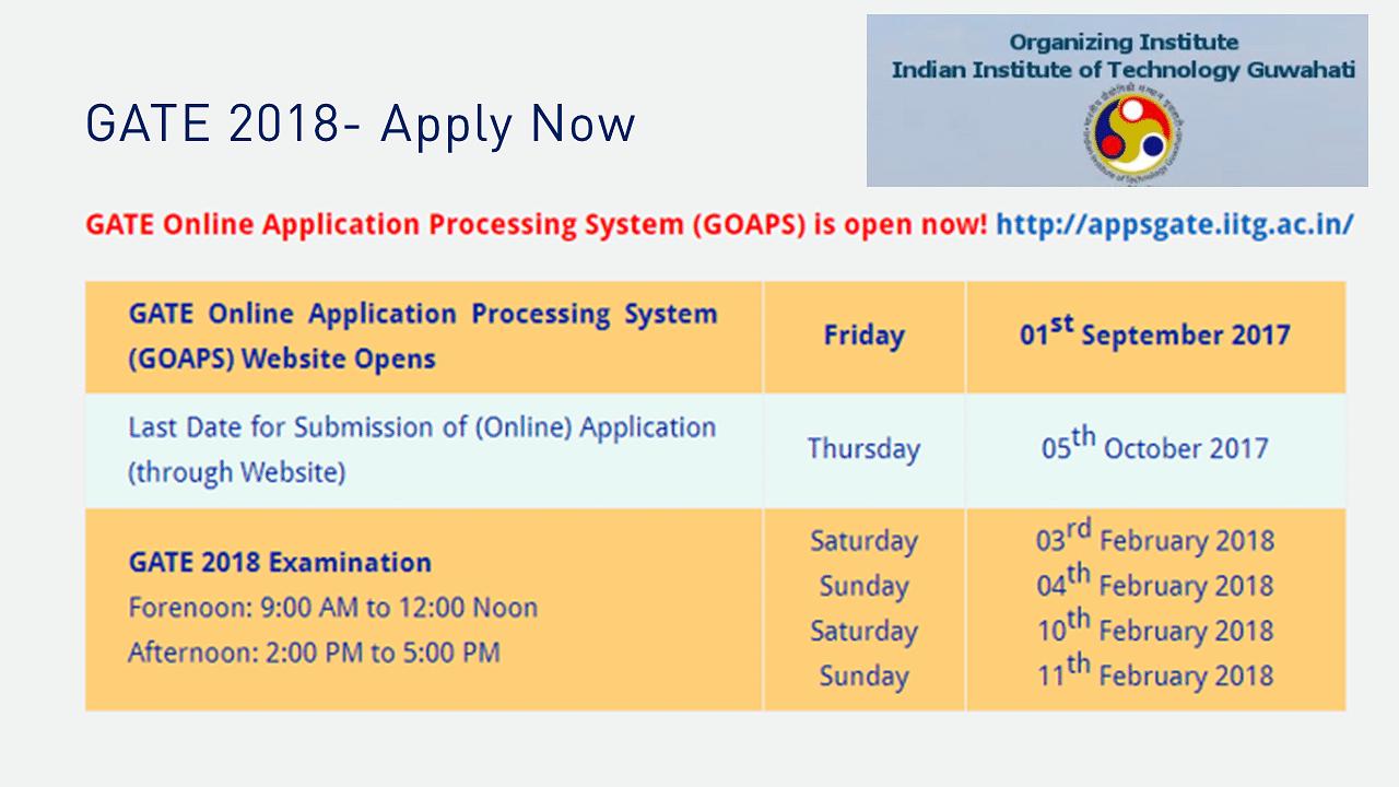 GATE 2020 Registration-Fill Application form online at GOAPS