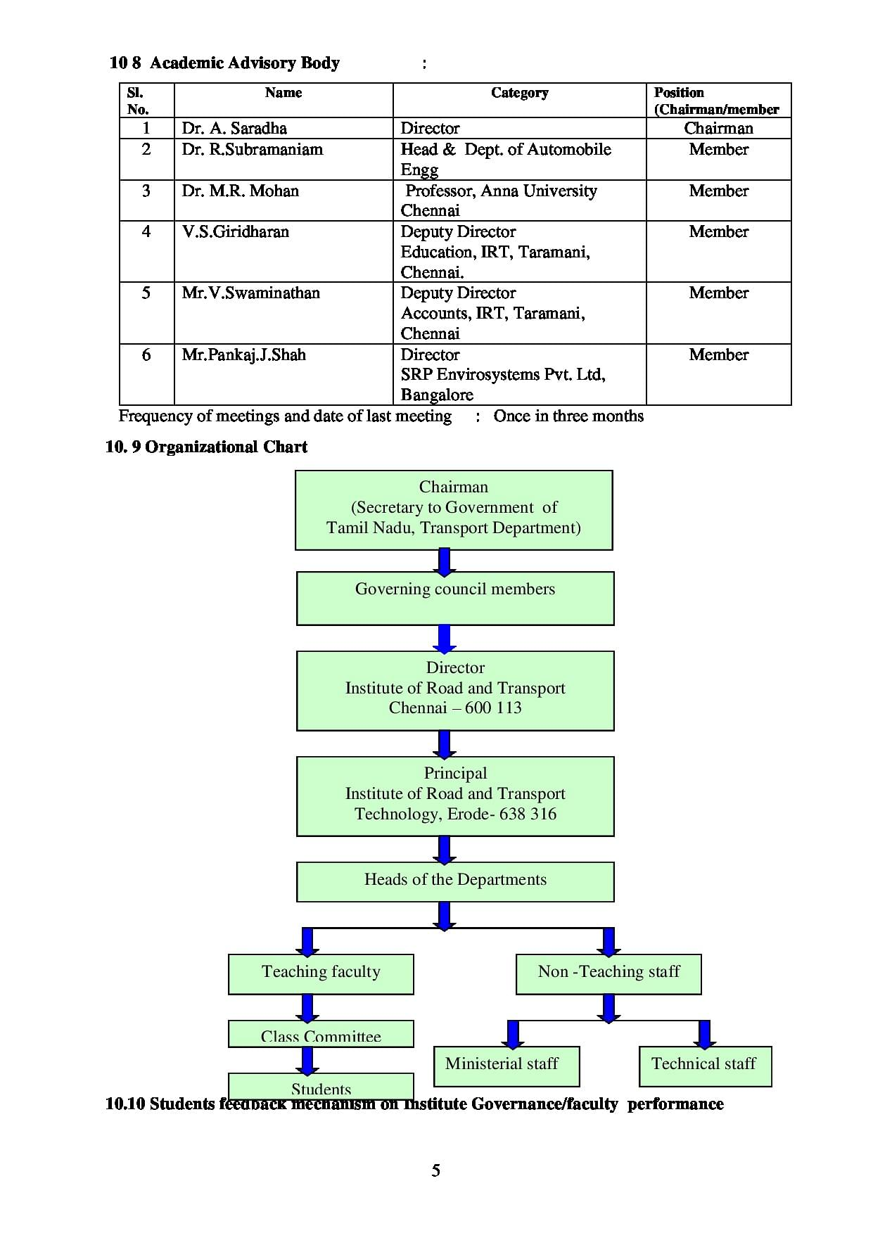 Anna University Counselling 2012 Date Electronic Circuits 1 Lab Manual Pdf 2 Salivahanan Question Paper