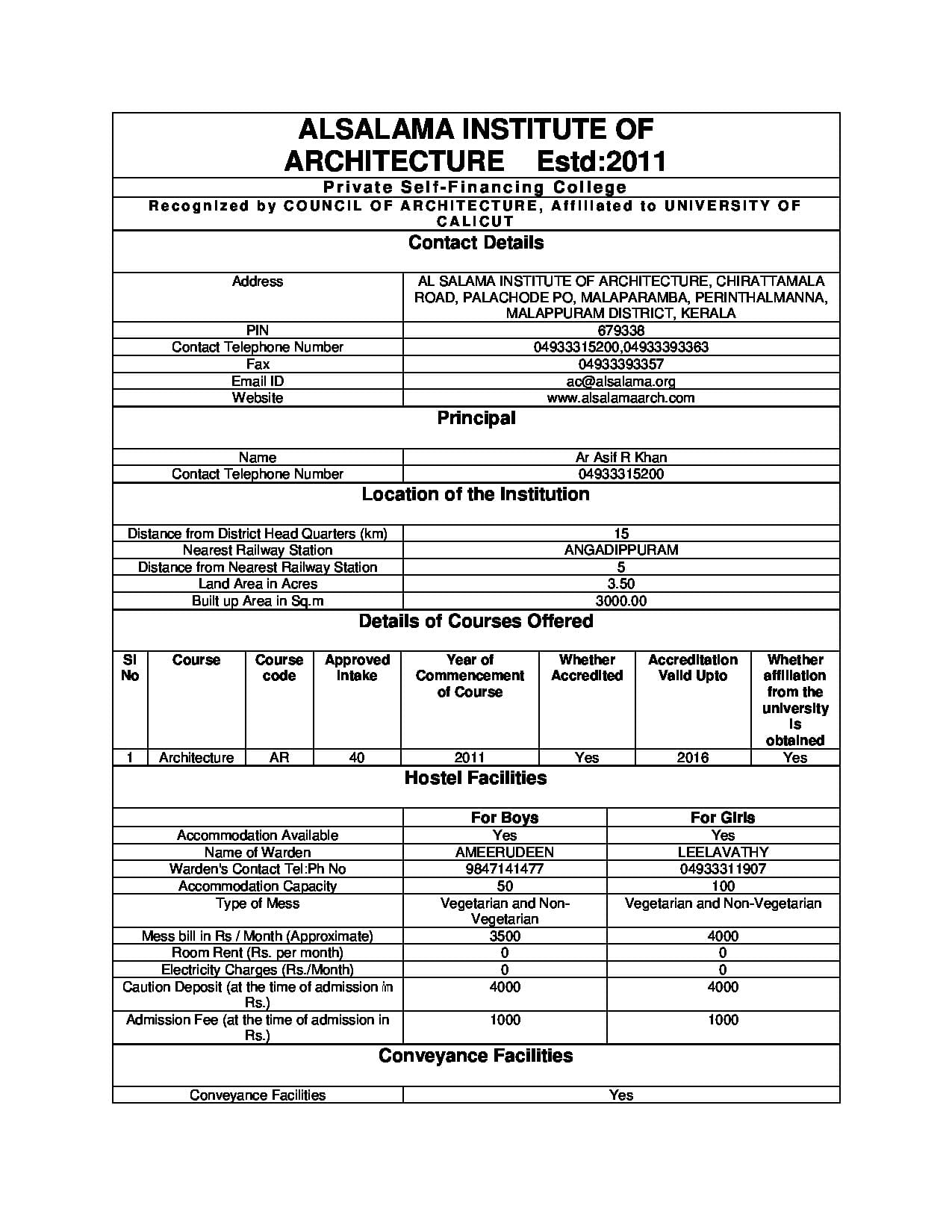 Miraculous Al Salama Institute Of Architecture Asia Perinthalmanna Download Free Architecture Designs Scobabritishbridgeorg