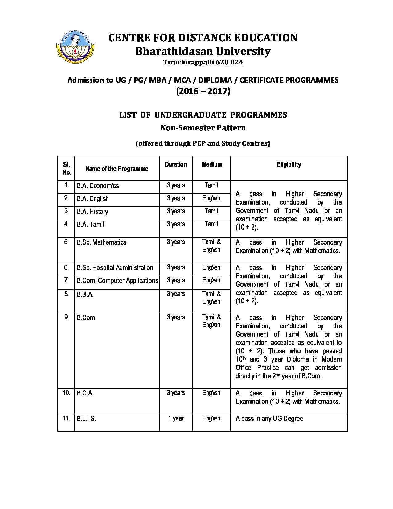 Bharathidasan University Centre For Distance Education Cde