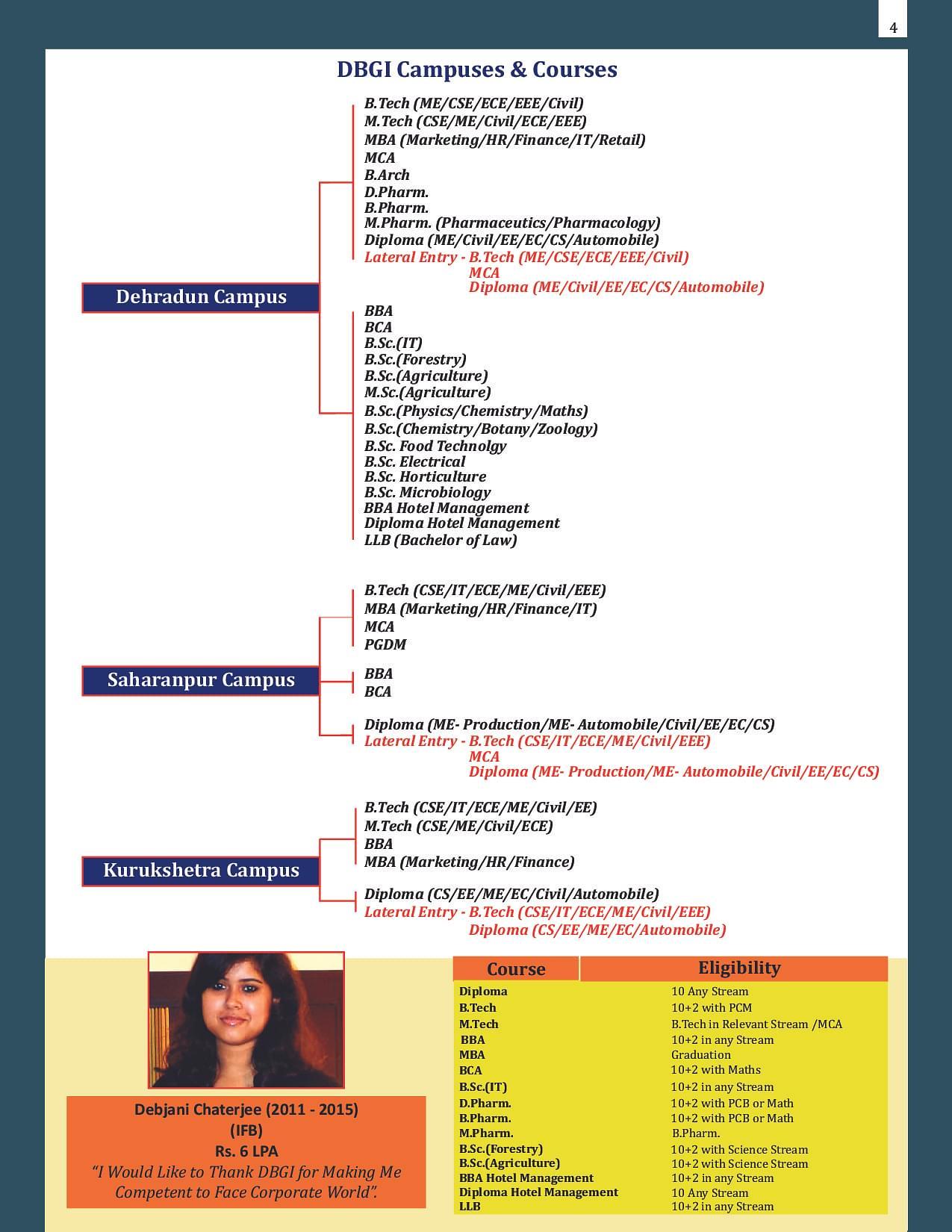 diploma in medical laboratory technology syllabus pdf