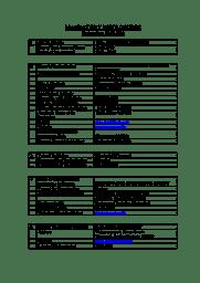 Mandatory Disclosure- MBA and MCA
