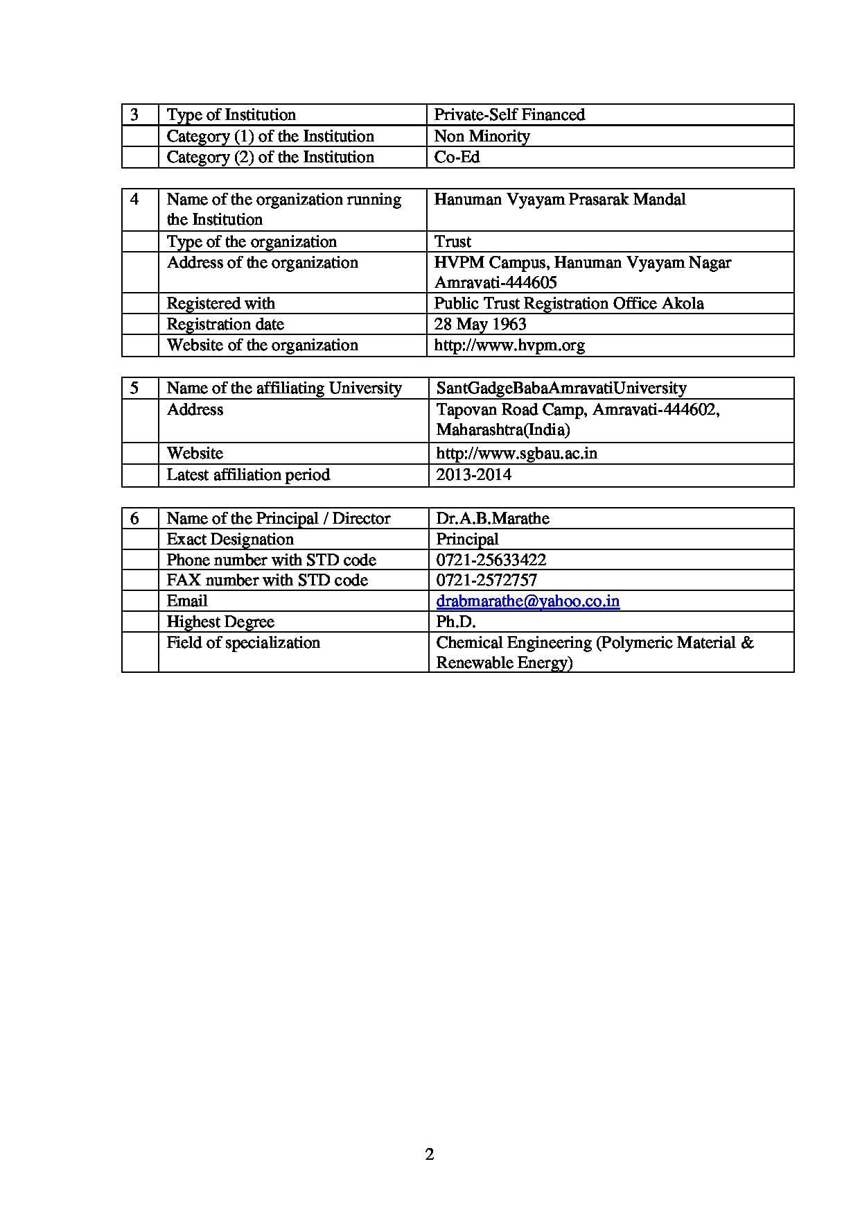 H V P Mandal's College of Engineering & Technology, Amravati
