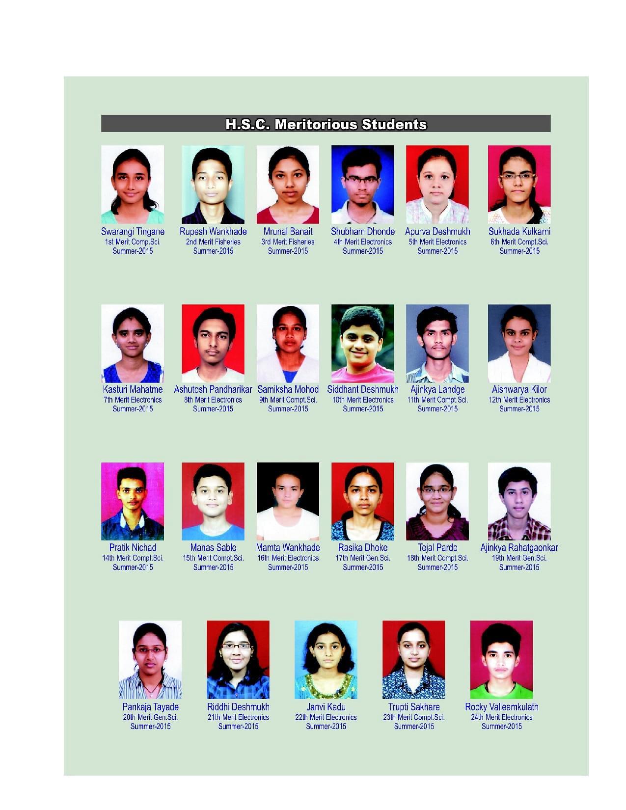 Shri Shivaji Science College, Amravati - Admissions, Contact