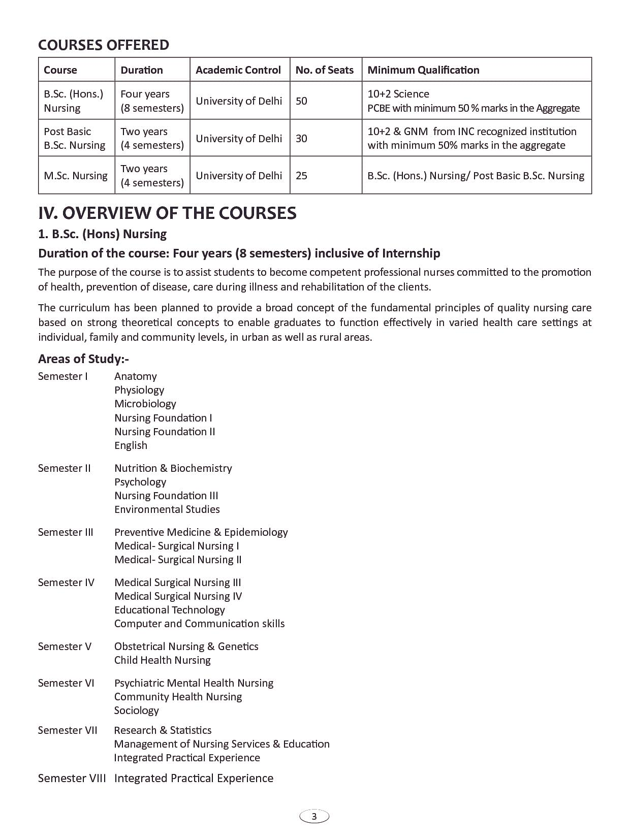 Holy Family College of Nursing, New Delhi - Admissions, Contact