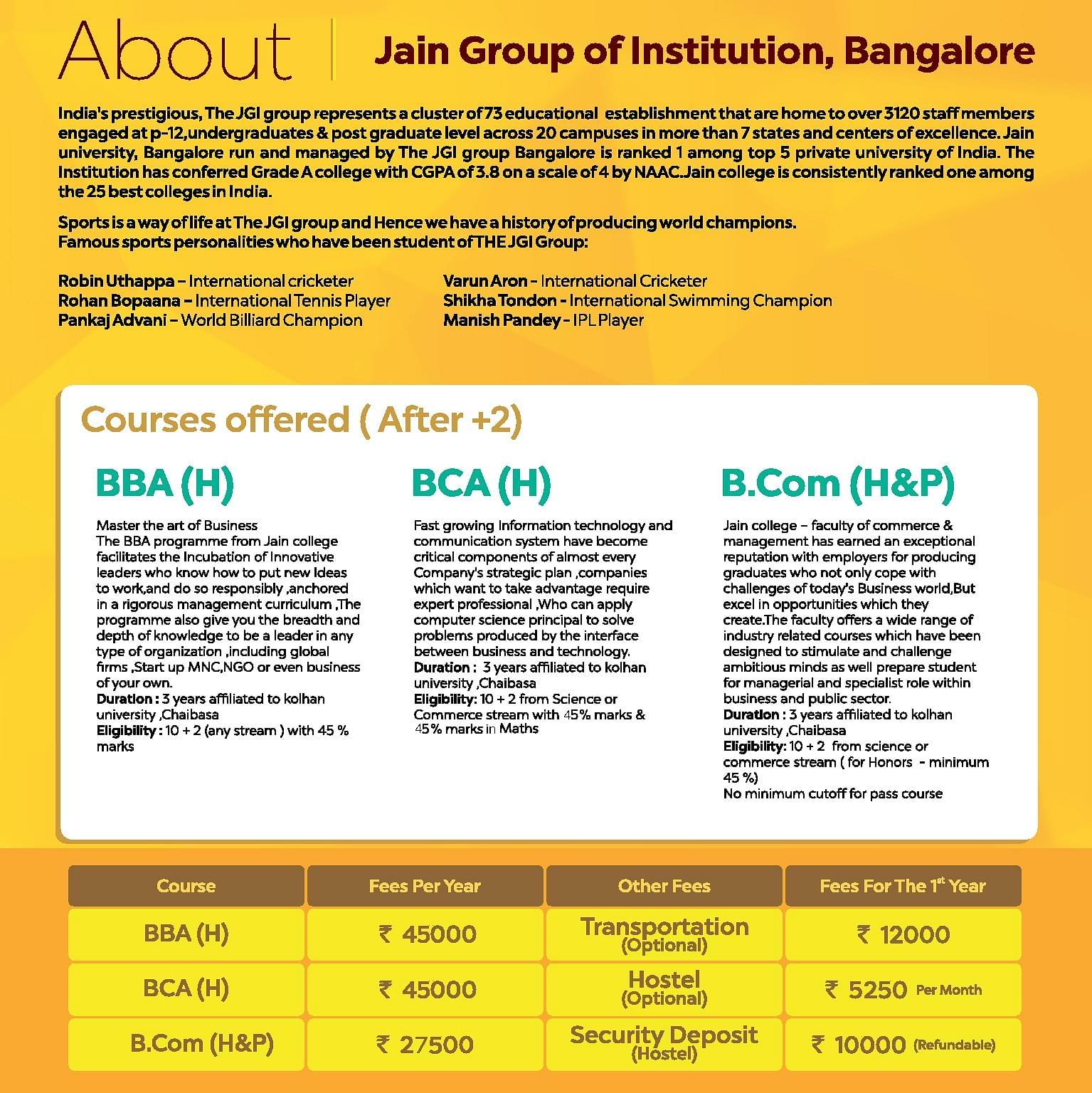 full-1 Jain University Application Form on nigeria govt diploma online, jee exam, us lottery, new school, junior engineer job, for miss glamorous, for namwater, for p1 teachers, divine word university, naba scholarship, flomaton police,