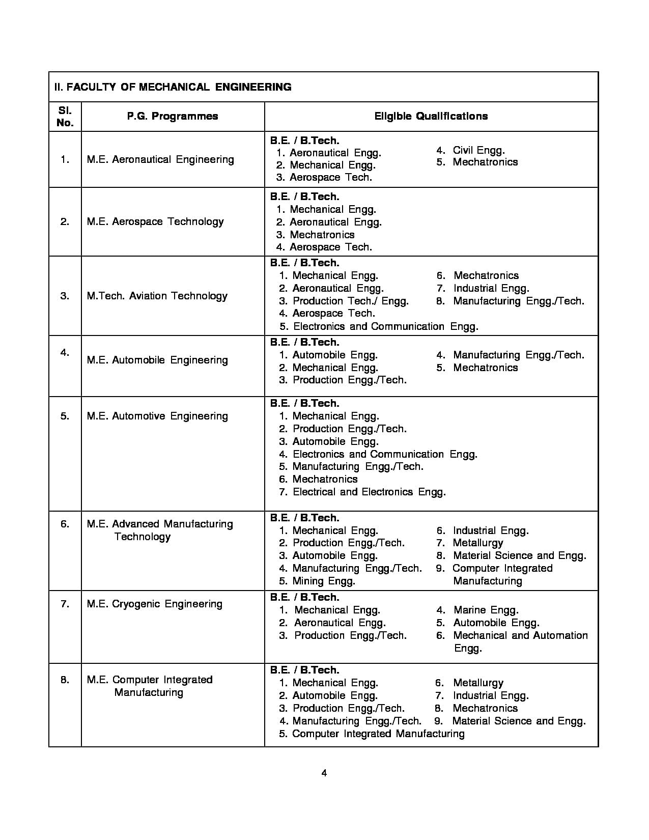 Anna University, Chennai - Results, Exams, Cut Off 2019, Admissions