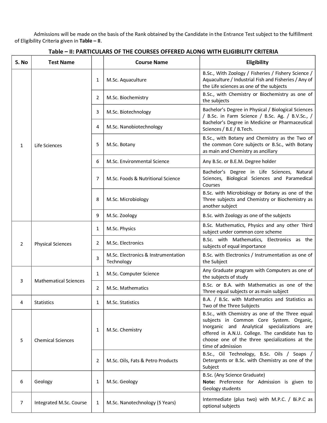 ANU - Acharya Nagarjuna University, Guntur - Admissions, Courses