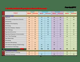 PG Course Prospectus 2017-18