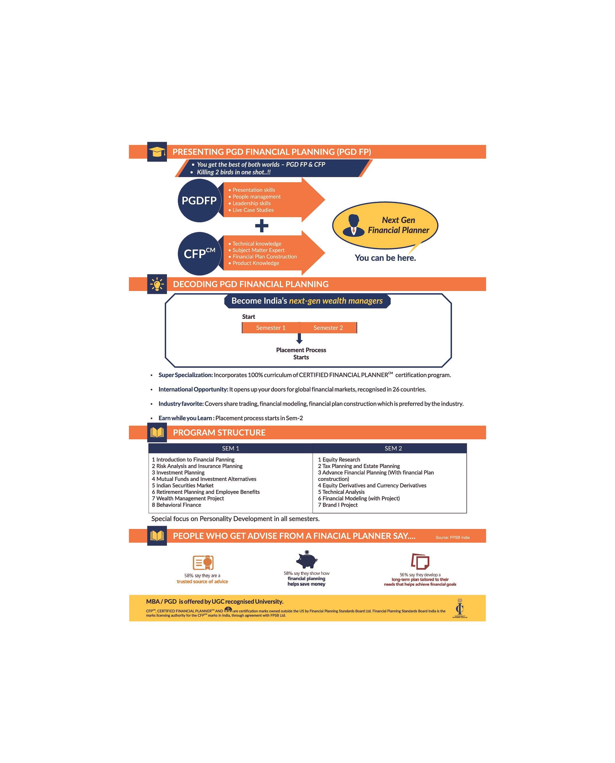 International College Of Financial Planning Icofp New Delhi