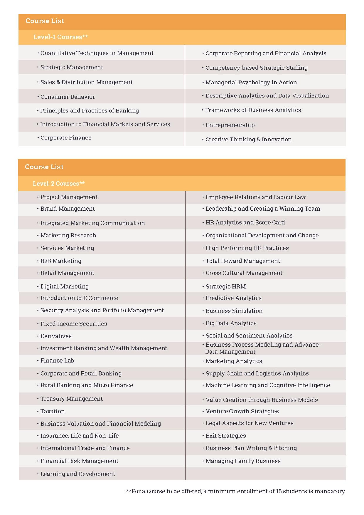 Ifim Business School Bangalore  Admissions Contact Website  Pgdmwp Brochure