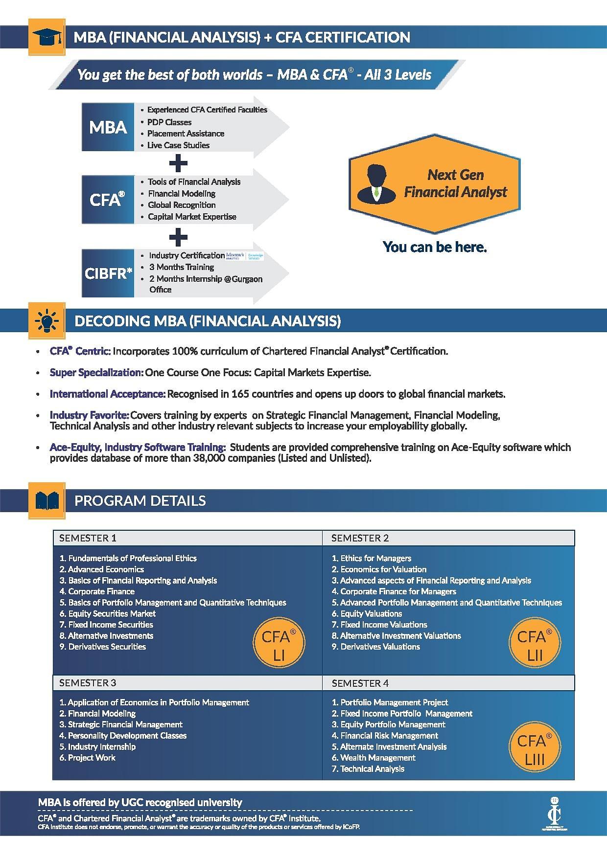International College of Financial Planning - [ICoFP], New Delhi