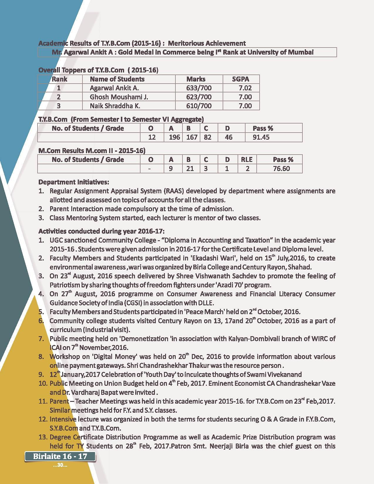 B K Birla College Of Arts Science & Commerce, Thane