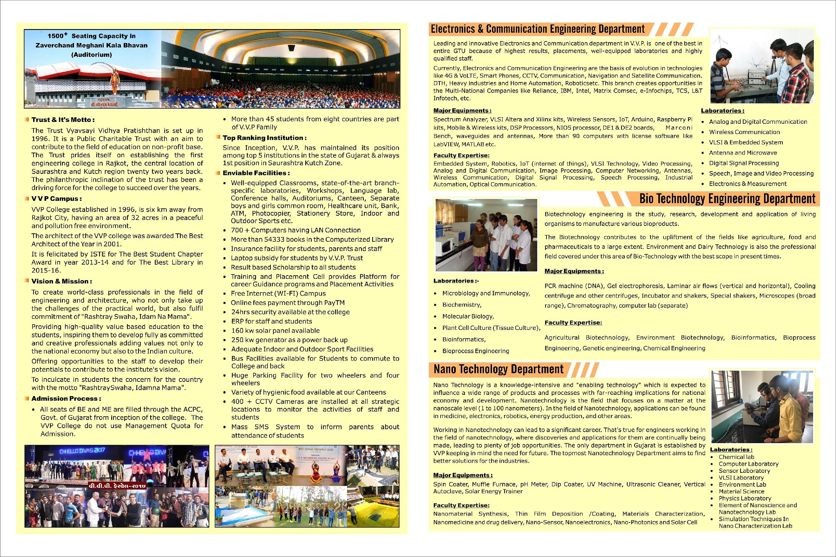 VVP Engineering College - [VVPEC], Rajkot - Admissions, Contact