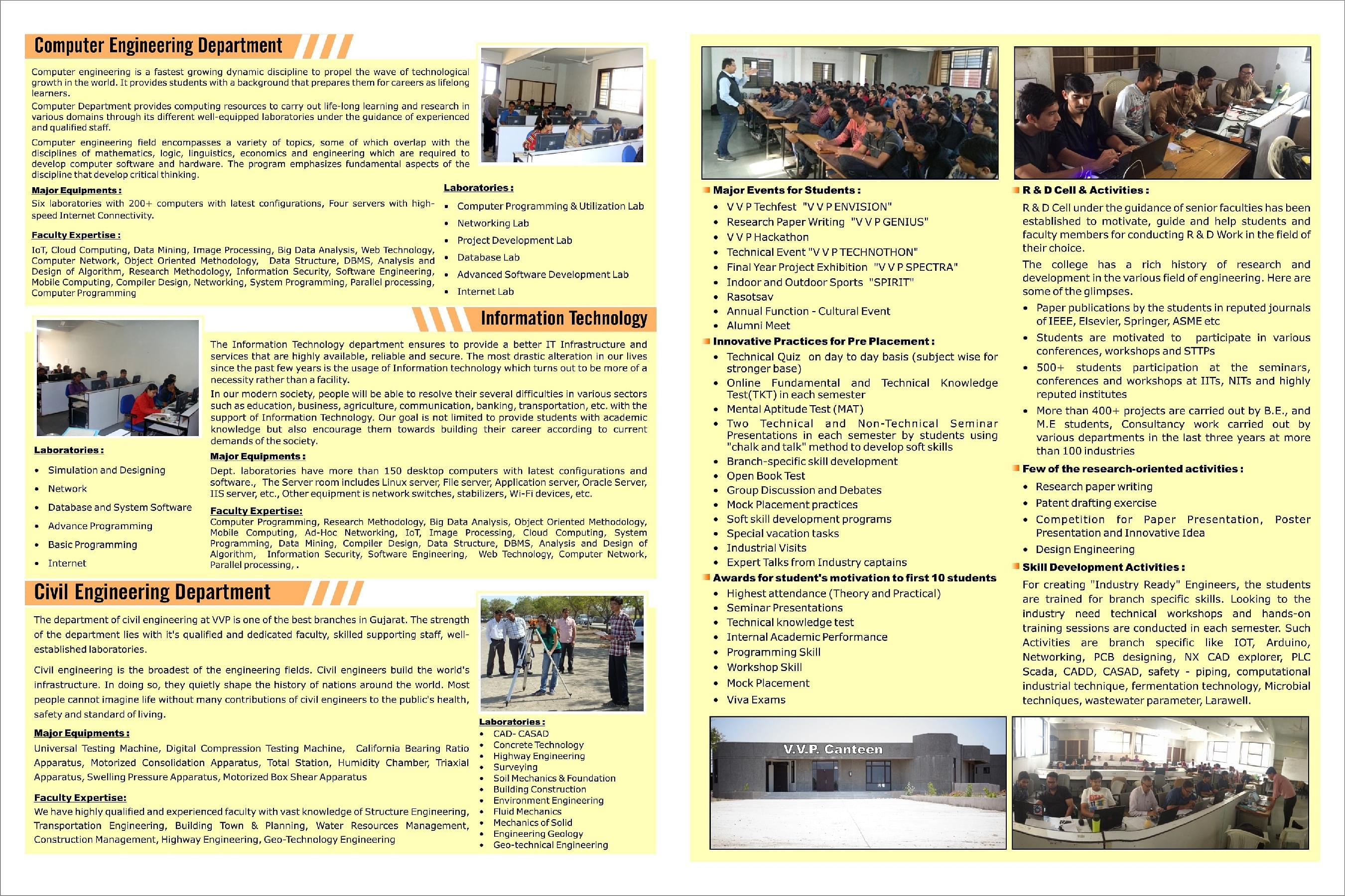 VVP Engineering College - [VVPEC], Rajkot - Admissions