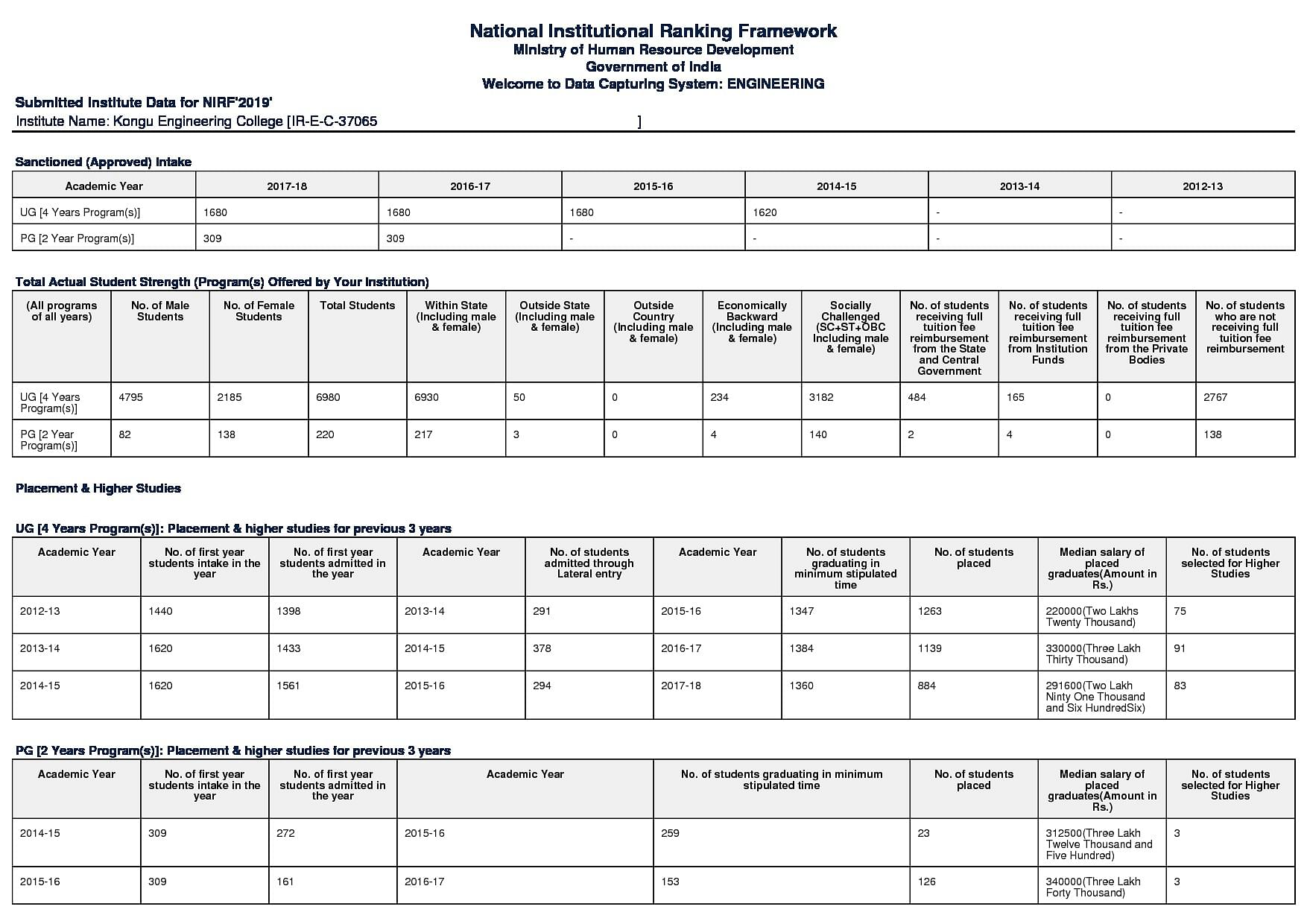 Mechatronics System Design Question Bank