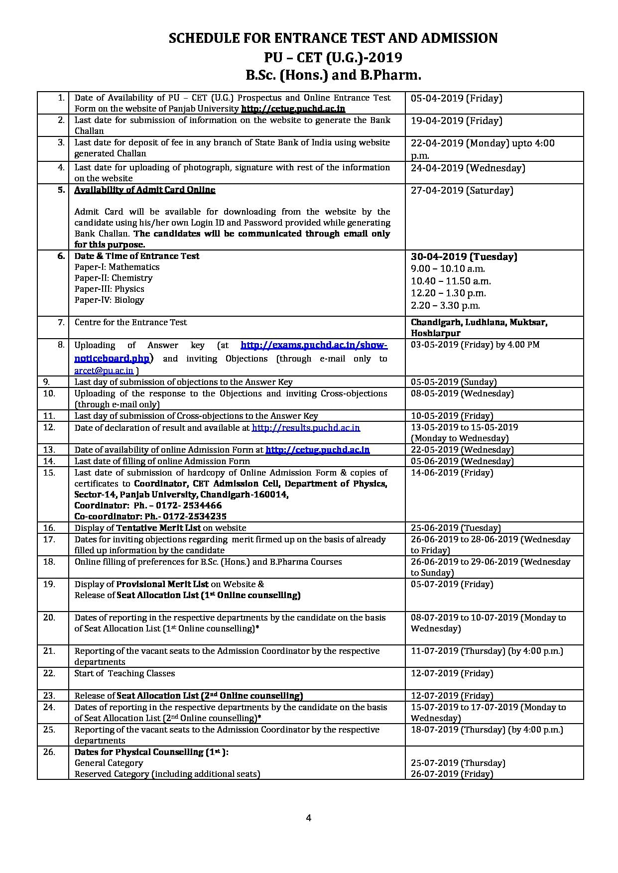 Panjab University (PU), Chandigarh - Course, Fees, Admission