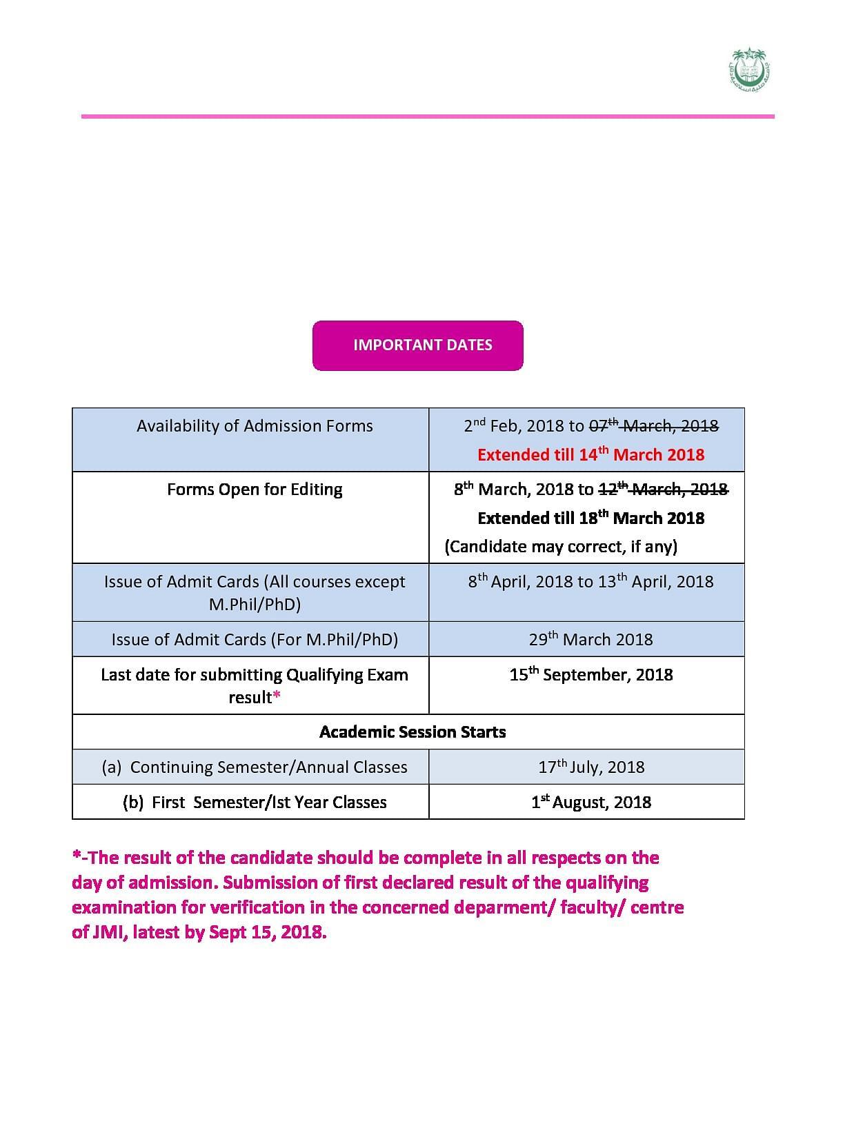 Jamia Millia Islamia (JMI) - Result, Admissions, Courses