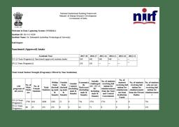 NIRF 2019