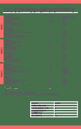 BBC Course Structure