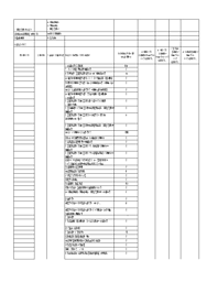 Placement PDF