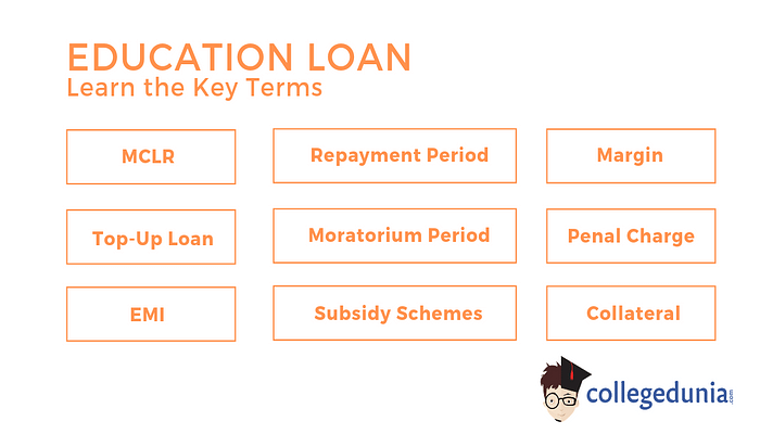 Learn the Key Education Loan Terms to Smooth Your Experience