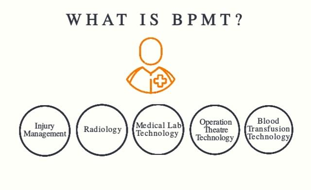 BPMT Course Fees, Full Form, Colleges, Admission, Exams