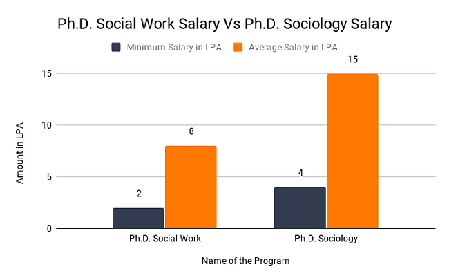 Ph.D. in Social Work | Columbia University School of Social Work