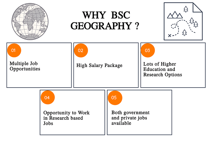 BSc Geography Syllabus, Colleges, Admission Process