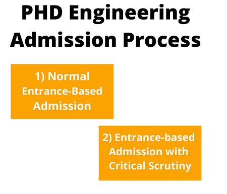 PHD Engineering Admission Process