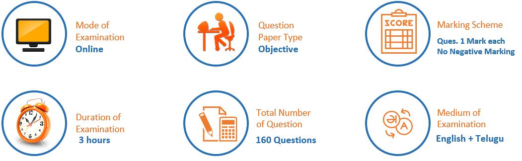 AP EAMCET Exam Pattern