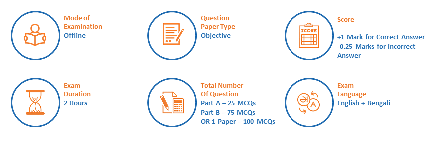 CUCET 2018 Exam Pattern