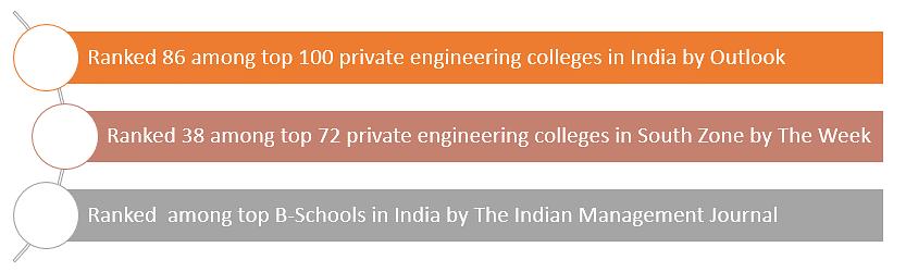 Easwari Engineering College Ranking