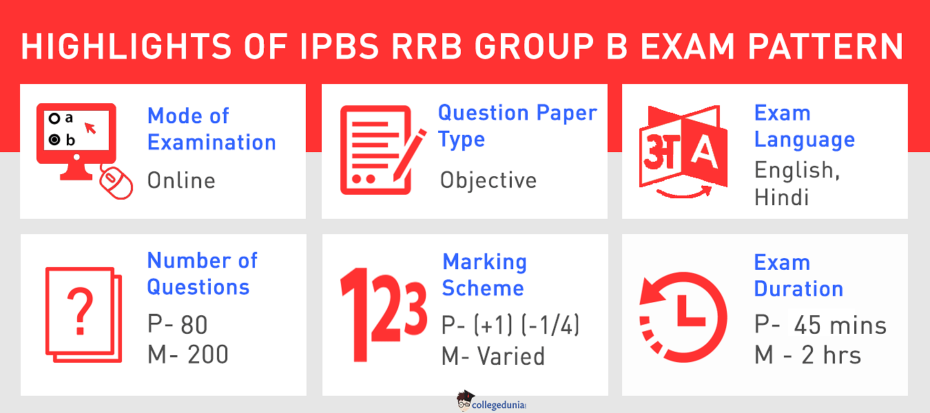 IBPS RRB Exam Pattern Office Assistant