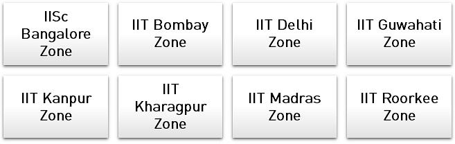 IIT JAM Zones