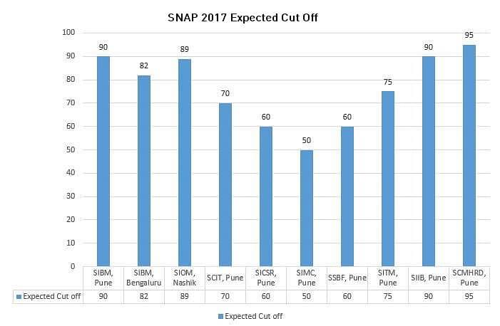 SNAPCUTOFF-2017