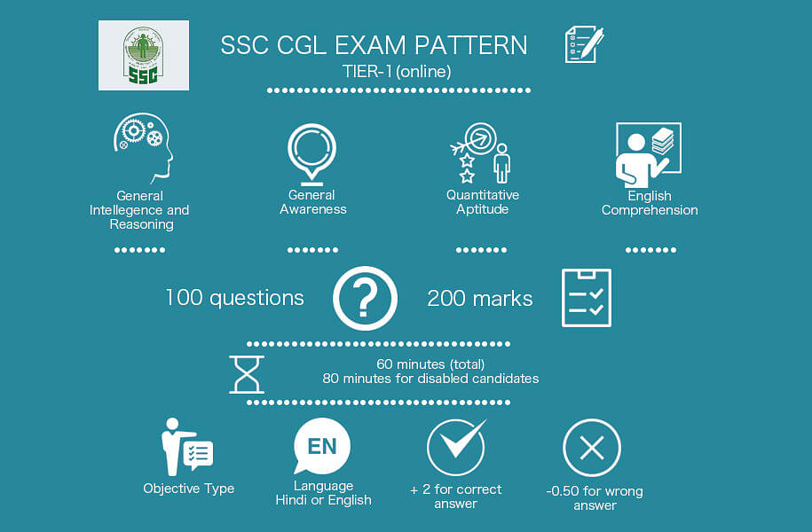SSCCGLPattern,SSCCGLExamPattern,SSCCGLExamPattern2017,SSCCGL2017ExamPattern