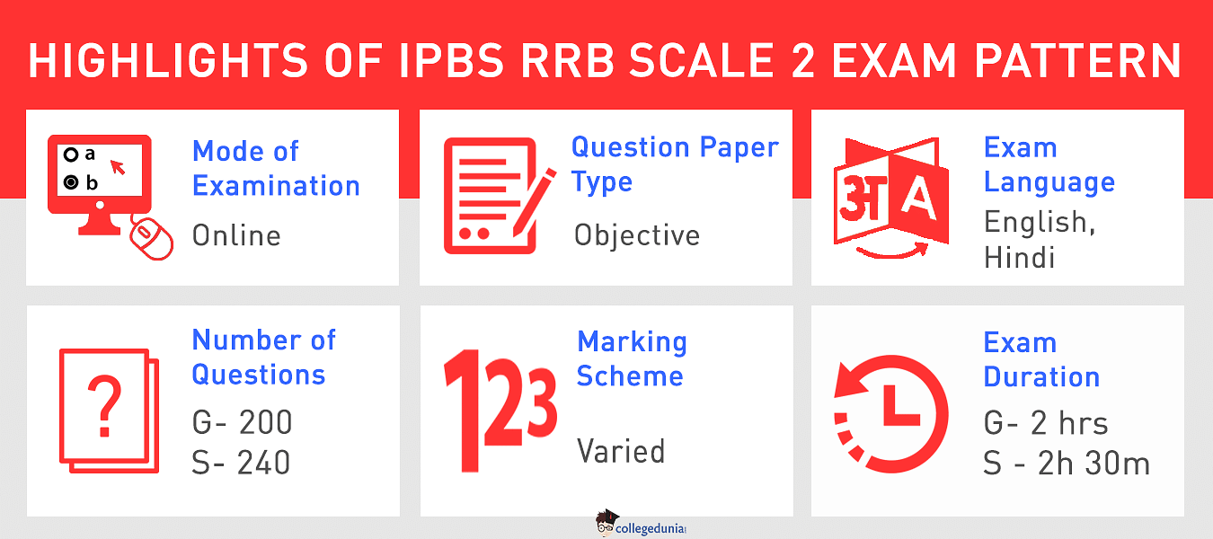 IBPS RRB Exam Pattern Scale II