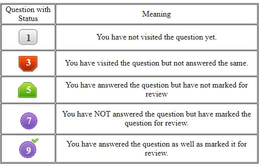 cat mock test 2017