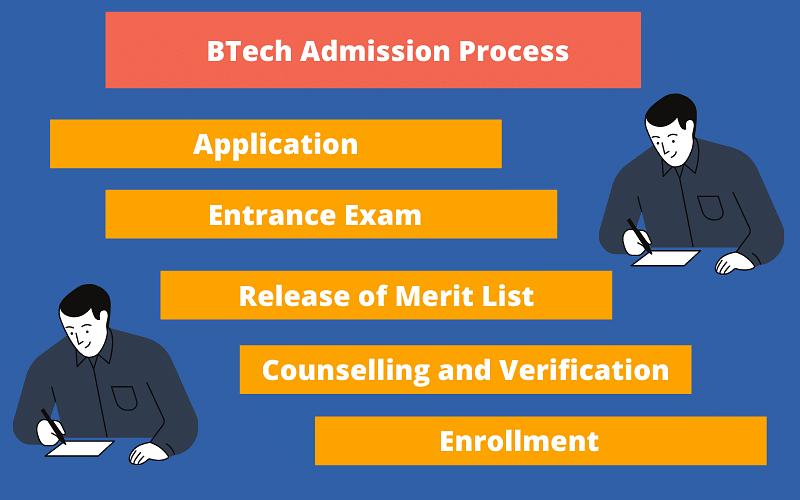 BTech Admission Process