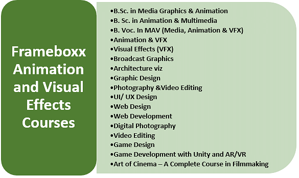 Frameboxx Animation and Visual Effects, Mumbai - Admissions