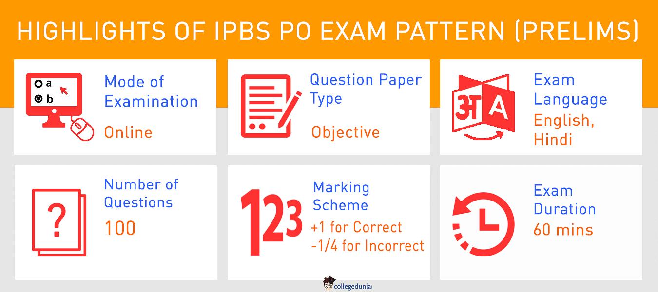 IBPS PO EXAM PATTERN FOR PRELIMS